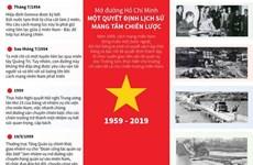 [Infographics] Mở đường Hồ Chí Minh - Quyết định lịch sử chiến lược