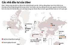 [Infographics] Uber huy động hơn 20 tỷ USD từ các nhà đầu tư thế giới
