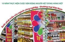 [Infographics] Bước phát triển của công nghiệp-thương mại Việt Nam