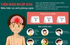 [Infographics] Viêm não Nhật Bản: Biểu hiện và cách phòng ngừa