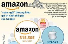 [Infographics] Amazon 'soán ngôi' thương hiệu giá trị nhất thế giới