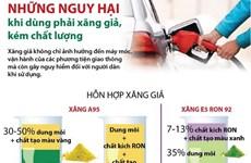 [Infographics] Những nguy hại khi dùng phải xăng giả, kém chất lượng