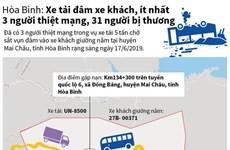 [Infographics] Hòa Bình: Xe tải đâm xe khách, ít nhất 3 người chết