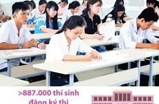 [Infographics] Hơn 887.170 thí sinh đăng ký thi THPT quốc gia 2019
