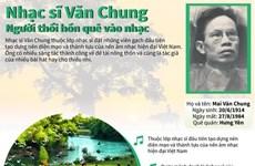 [Infographics] Nhạc sỹ Văn Chung: Người thổi hồn quê vào nhạc