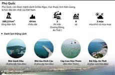 [Infographics] Phú Quốc - Hòn đảo ngọc thu hút các dự án du lịch