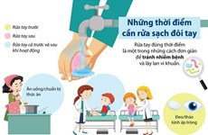 [Infographics] Thời điểm cần rửa sạch đôi tay để tránh nhiễm khuẩn