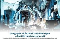 [Infographics] Trung Quốc, Ấn Độ triển khai mạnh robot tiên tiến