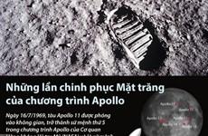 [Infographics] Những lần chinh phục Mặt trăng của chương trình Apollo
