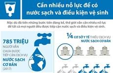[Infographics] Cần nhiều nỗ lực để có nước sạch và điều kiện vệ sinh