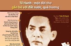 [Infographics] Tế Hanh - một đời thơ gắn bó với đất nước, quê hương