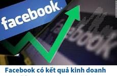 [Infographics] Facebook có kết quả kinh doanh vượt kỳ vọng