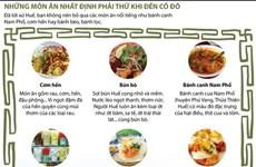 [Infographics] Những món ăn nhất định phải thử khi đến Cố đô Huế