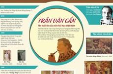 [Infographics] Trần Văn Cẩn - tên tuổi lớn của nền hội họa Việt Nam
