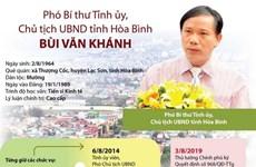Chân dung tân Chủ tịch Ủy ban Nhân dân tỉnh Hòa Bình Bùi Văn Khánh