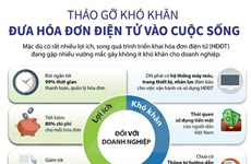 [Infographics] Tháo gỡ khó khăn đưa hóa đơn điện tử vào cuộc sống