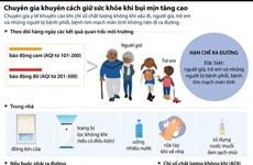 [Infographics] Khuyến cáo cách giữ sức khỏe khi nồng độ bụi mịn tăng