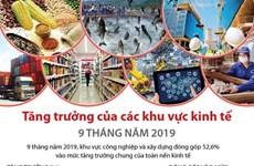 [Infographics] Tăng trưởng của các khu vực kinh tế 9 tháng năm 2019