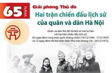 [Infographics] 65 năm giải phóng Thủ đô: Hà Nội nhớ về 2 đêm lịch sử