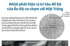 [Infographics] NASA phát hiện vị trí tàu đổ bộ Ấn Độ va chạm Mặt Trăng