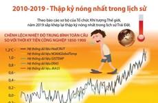 [Infographics] 2010-2019: Thập kỷ nóng nhất trong lịch sử
