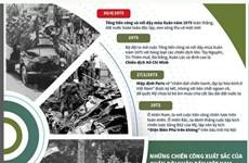 [Infographics] Chiến công của QĐND Việt Nam trong kháng chiến chống Mỹ