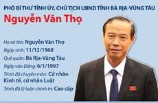 [Infographics] Chủ tịch UBND tỉnh Bà Rịa-Vũng Tàu Nguyễn Văn Thọ