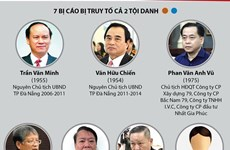 [Infographics] Xét xử 2 nguyên Chủ tịch UBND TP Đà Nẵng và đồng phạm