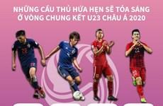 [Infographics] Cầu thủ hứa hẹn tỏa sáng ở chung kết U23 châu Á 2020