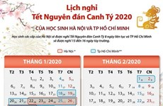 [Infographics] Lịch nghỉ Tết Canh Tý 2020 của học sinh Hà Nội, TP.HCM