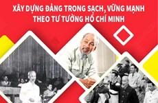 [Infographics] Xây dựng Đảng trong sạch theo tư tưởng Hồ Chí Minh