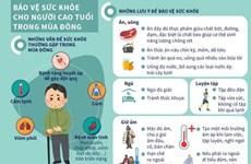 [Infographics] Bảo vệ sức khỏe cho người cao tuổi trong mùa đông