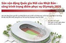 [Infographics] SVĐ mới của Nhật Bản - nơi tổ chức Olympic Tokyo 2020