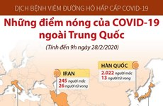 [Infographics] Những điểm nóng của dịch COVID-19 ở ngoài Trung Quốc