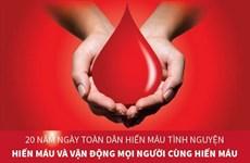 [Infographics] Hiến máu và vận động mọi người cùng hiến máu