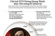 [Infographics] Thủ tướng bổ nhiệm lại Chủ tịch Hội đồng thành viên EVN