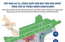 [Infographics] Xây dựng nhà ga T3 cảng hàng không quốc tế Tân Sơn Nhất