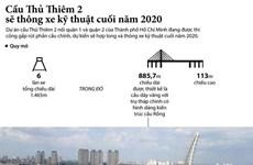 [Infographics] Cầu Thủ Thiêm 2 sẽ thông xe kỹ thuật cuối năm 2020