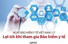 [Infographics] Những lợi ích của người dân khi tham gia bảo hiểm y tế