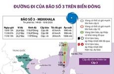 [Infographics] Đường đi của cơn bão số 3 trên Biển Đông
