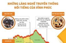 [Infographics] Những làng nghề truyền thống nổi tiếng của Vĩnh Phúc