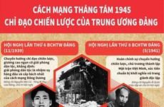 [Infographics] Cách mạng tháng Tám 1945: Chỉ đạo chiến lược của Đảng