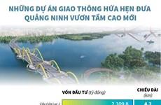 [Infographics] Dự án giao thông hứa hẹn đưa Quảng Ninh vươn tầm cao