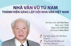 [Infographics] Nhà văn Vũ Tú Nam và những tác phẩm tiêu biểu
