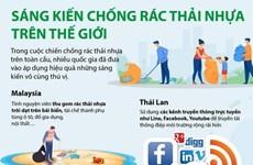 [Infographics] Sáng kiến chống rác thải nhựa trên thế giới