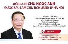 [Infographics] Ông Chu Ngọc Anh được bầu làm Chủ tịch UBND TP Hà Nội