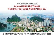 Quảng Ninh hướng tới trở thành tỉnh dịch vụ, công nghiệp