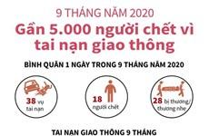 [Infographics] 9 tháng, gần 5.000 người chết vì tai nạn giao thông