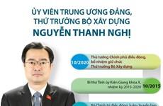 Quá trình công tác của tân Thứ trưởng Bộ Xây dựng Nguyễn Thanh Nghị