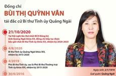 [Infographics] Bí thư Tỉnh ủy Quảng Ngãi Bùi Thị Quỳnh Vân